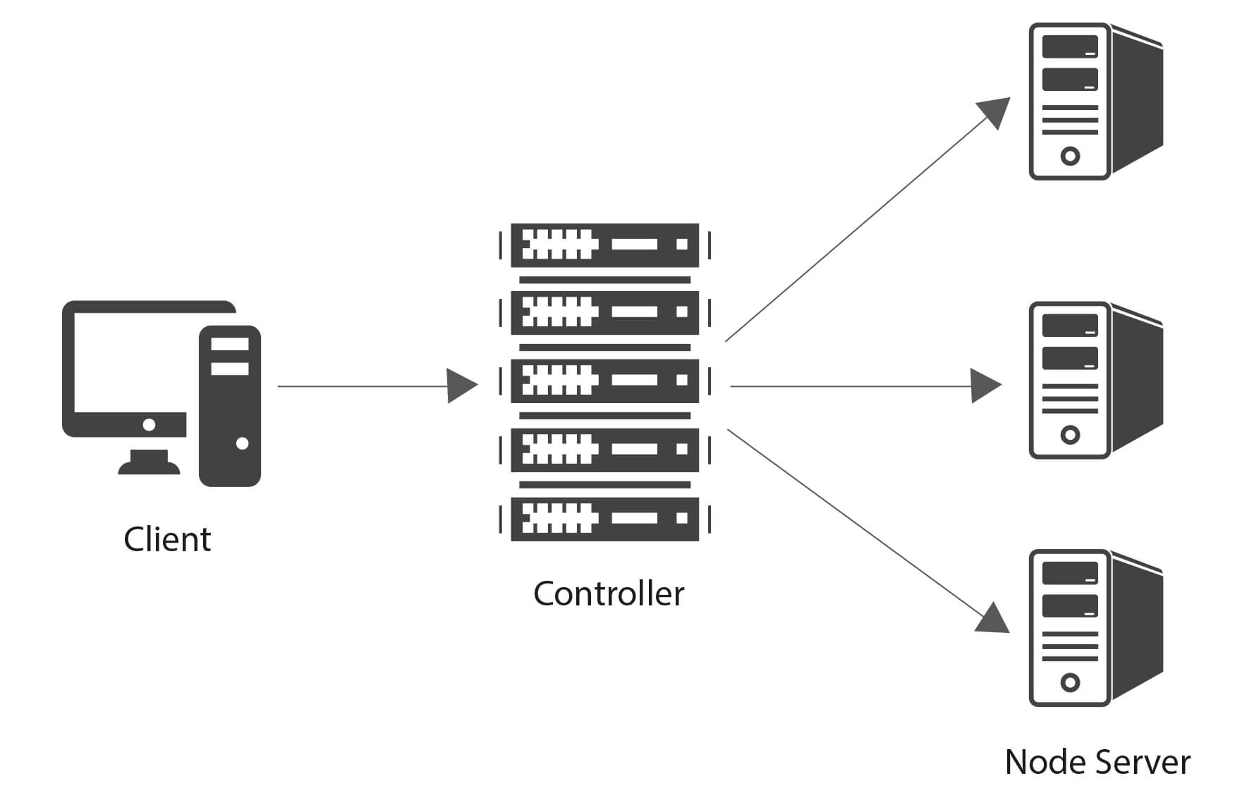Bio-Hyperserver-Diagram