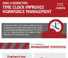 Improves-Workforce-Management-with-biometric-time-clock