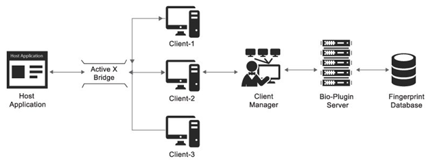 bio-plugin-servidor-de-app