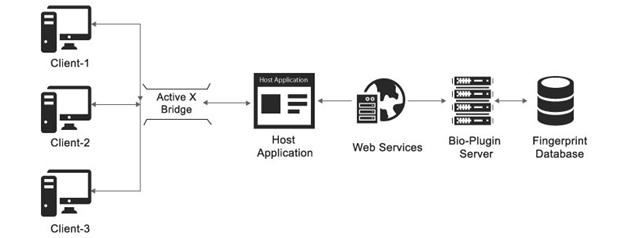 bio-plugin-webserver