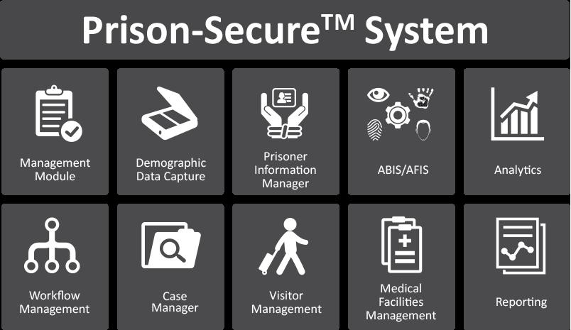 M2SYS-Prisoner-Management-System-PrisonSecure